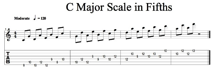 Sequencing Scales